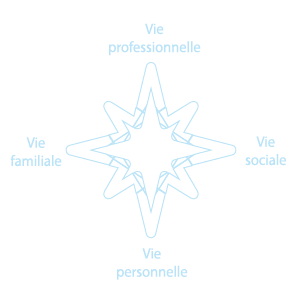 Quadrial coaching-coaching personnel, coaching individuel, equilibre vie familiale et vie professionnelle